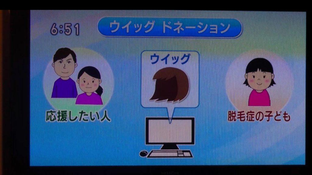 NHK「ほっとぐんま640」で紹介されました!